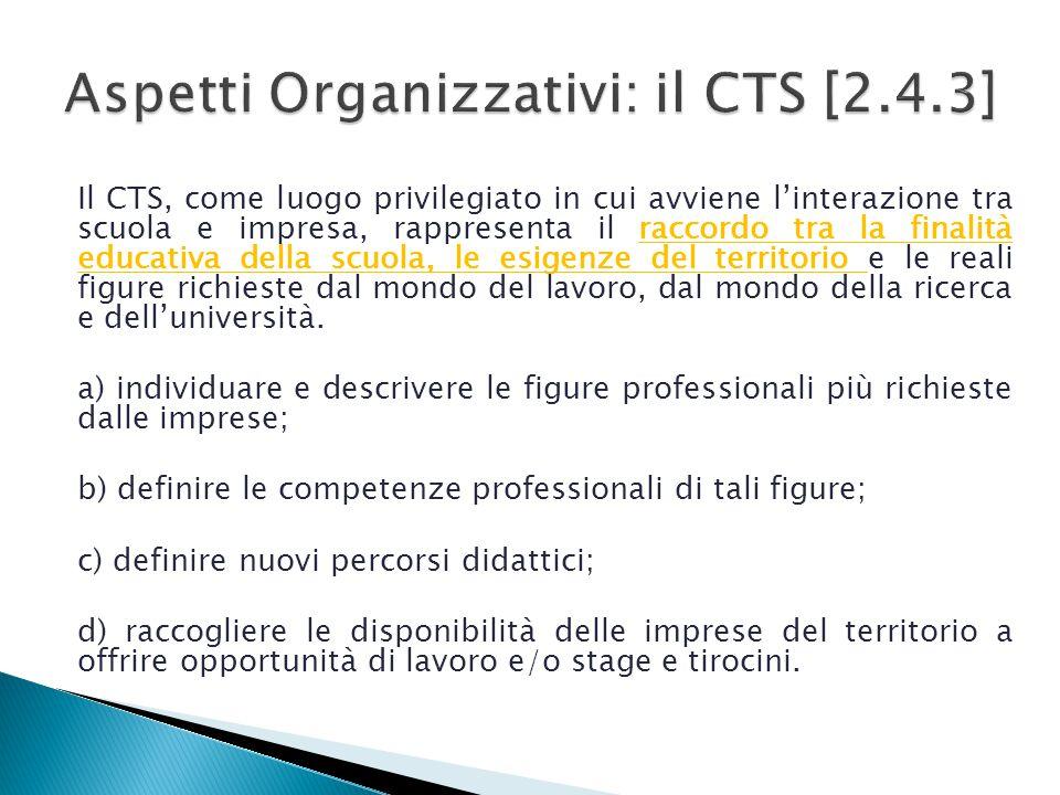 Aspetti Organizzativi: il CTS [2.4.3]